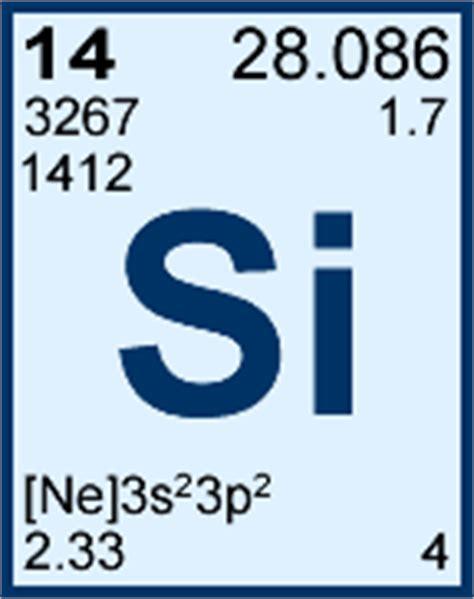 Silicon Periodic Table by Silicon Periodic Table Element