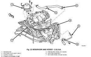 2014 caravan transmission noise autos post