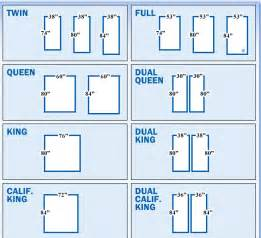 Dimensions Of Australian King Size Bed King Bed Measurements Recliner Adjustablebeds Electric