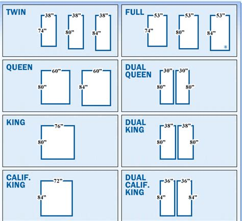 Standard Quilt Size by Bed Sizes Useful Info