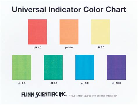 ph color chart universal indicator overhead color chart