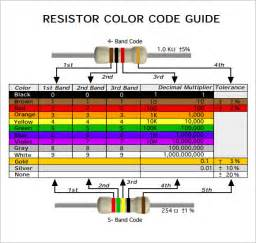 5 band resistor color code 5 band resistor code 5 wiring diagram free