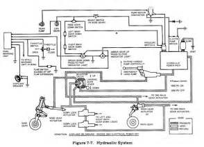 Brake System Cessna 172 Cessna 150 Alternator Wiring Diagram Cessna Wiring