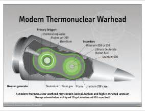 Who Made The Modern Periodic Table China S 294 Megatons Of Thermonuclear Firepower