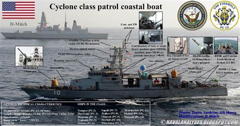 boat vs ship us navy naval analyses cyclone class patrol coastal boats of the