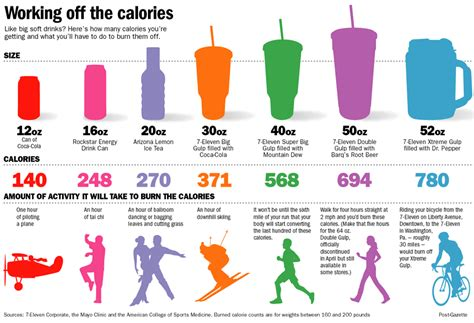 energy drink calories 15 ways to boost metabolism and burn calories monterey
