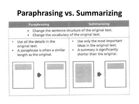 sle essay for summarizing paraphrasing and quoting paraphrasing summarizing and quoting information