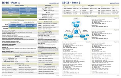 ccna nat tutorial pdf all about networking 2010 03