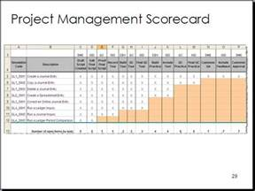 project management scorecard template study team development of simulation based