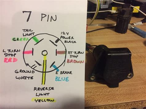 7 pin trailer connector wiring diagram tacoma world