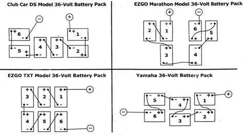 yamaha 1981 2 stroke golf cart wiring diagram wiring