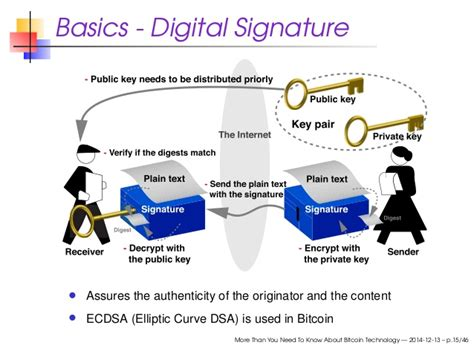 bitcoin technology tutorial more than you need to know about bitcoin technology