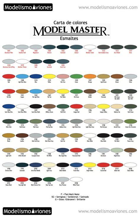 humbrol tabla de colores y equivalencias tabla de colores humbrol hobby maquetas y modelismo