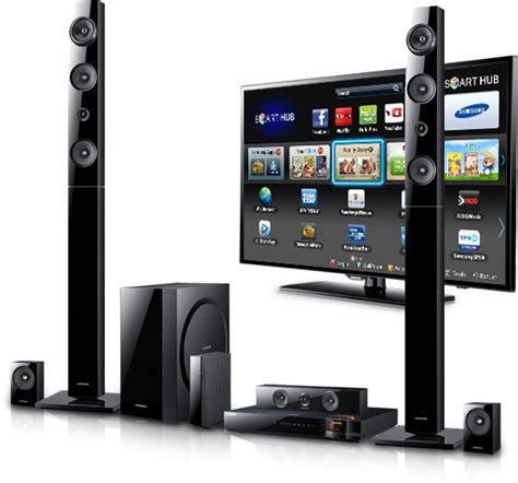 global smart home theater systems market 2017 sony