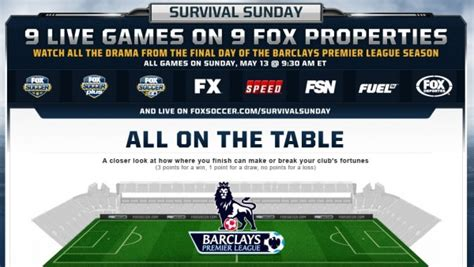 epl us tv schedule us tv schedule announced for final day of 2011 12 premier