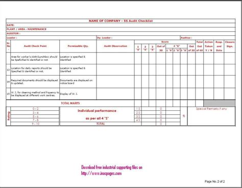 5s cleaning schedule template 5s audit checklist for maintenance 5s audit documentation