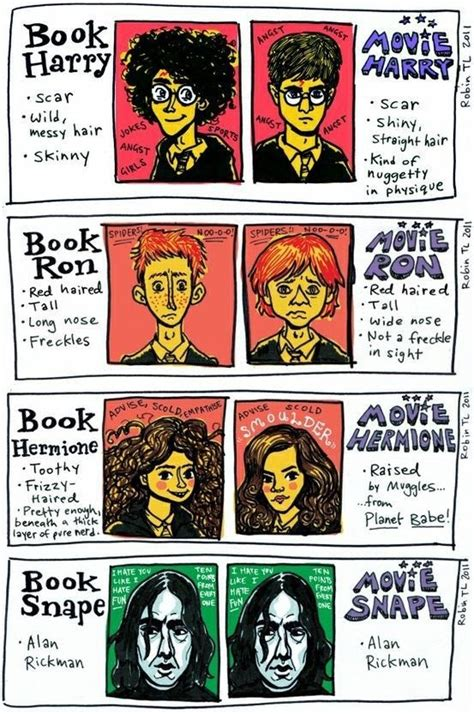 harry potter picture book harry potter characters books vs picture harry