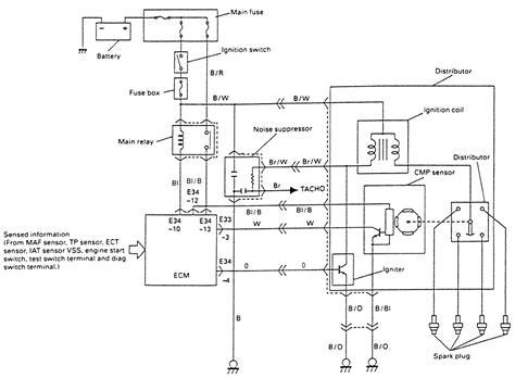 Suzuki Sidekick Wiring Diagram Suzuki Samurai Headlight Wiring Diagram Suzuki Free