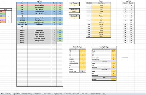 fantasy football draft spreadsheet template