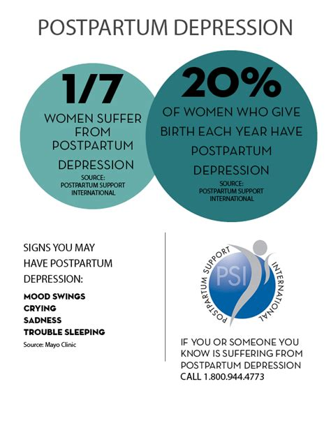 postpartum depression postnatal depression the basic guide to treatment and support books postpartum depression by the numbers spartan newsroom