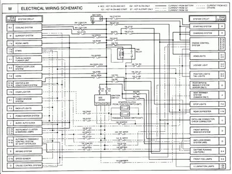 1998 chevy blazer fuse box diagram wiring forums
