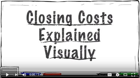 house closing costs blog horizon real estate