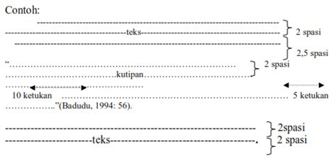 aturan membuat catatan kaki aturan penulisan kutipan catatan kaki dan daftar