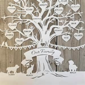 Paper Cut Family Tree Template by Diy Family Tree Papercutting Template By Samanthapapercuts