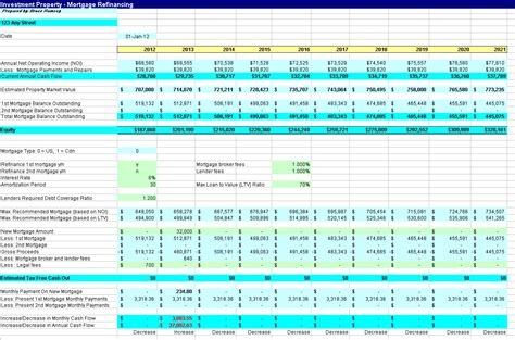 income projection spreadsheet laobingkaisuo com
