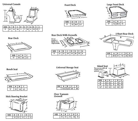 skiff boat replacement parts j series kit boats