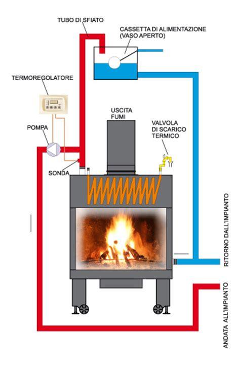 camino termico a legna il termocamino consigli utili installazione e prezzi a roma