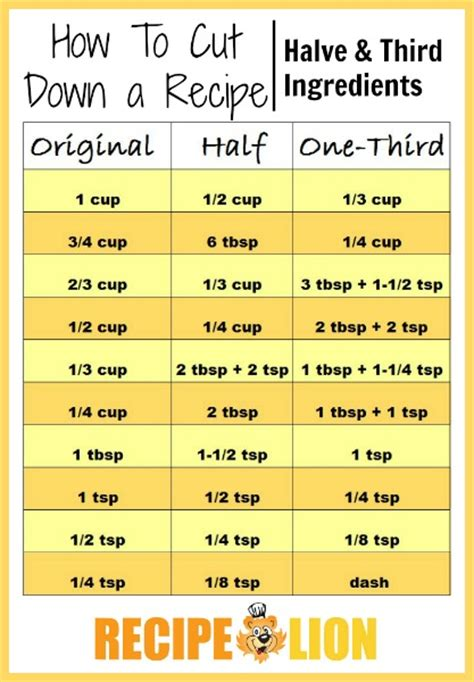 Cooking Measurements In Half Recipe Converter How To Halve And Third A Recipe