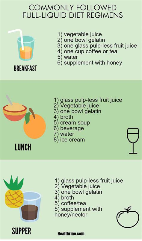 Detox Diet Before Surgery by Liquid Diet Menu Foods And Diet Plan Infographic2