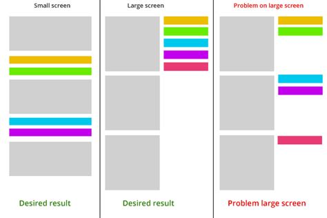 floating div html floating box css