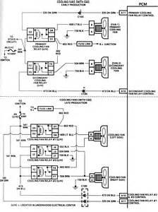 porsche hybrids wiki lt wiring harness modification