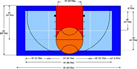 back yard basketball court dimensions half court