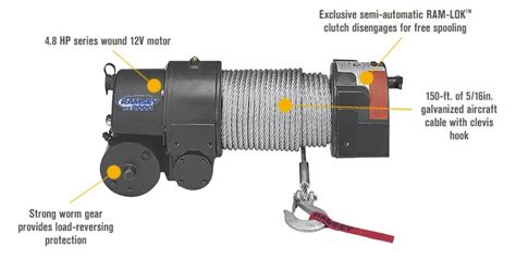 ramsey 12 volt dc powered electric front mount truck winch