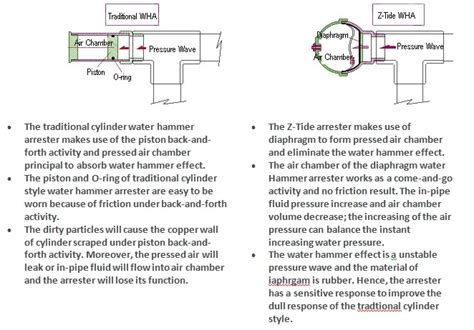 cara membuat use case narative diaphragm pump water hammer images how to guide and refrence