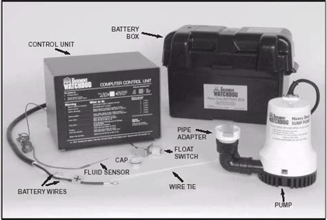 basement watchdog a c d c battery backup big dog sump pump