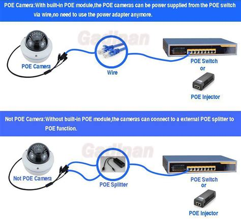 Ip Outdoor 1 3 Mp poe ip 720p 960p 1mp 1 3mp outdoor hd