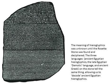 rosetta stone deciphered the stability of ancient egypt flood and sun ppt download