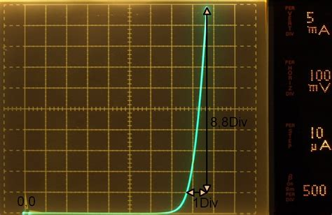 measure diode forward resistance curve tracer applications