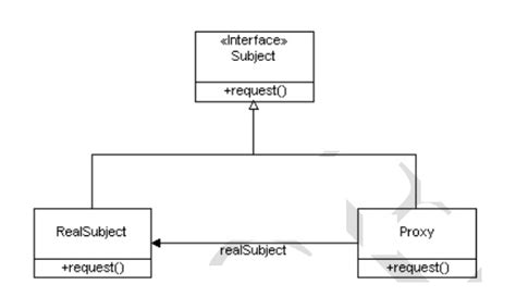 proxy pattern web service remote method invocation rmi study material lecturing