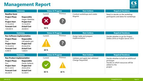 program management status report template ᐅ you re looking for a project status report software