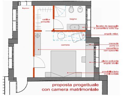 grandezza cabina armadio angolo 187 chiedi all architetto repubblica it