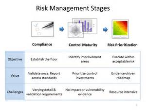dod risk management plan template awesome business risk management plan template images