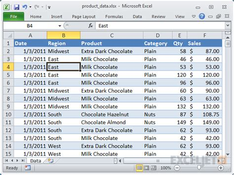 pivot table exle data 23 things you should about excel pivot tables exceljet