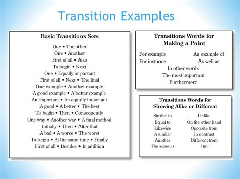 Transition In Essay Writing by Custom Essay Order Transitional Phrases For Essays Thesissubjects Web Fc2