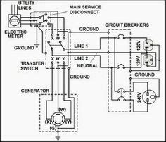 1000 images about automatic transfer switch on transfer switch generators and manual