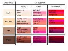 lipstick colors for fair skin 1000 ideas about lipstick fair skin on